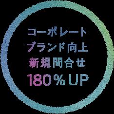 コーポレートブランド向上新規問合せ180%UP